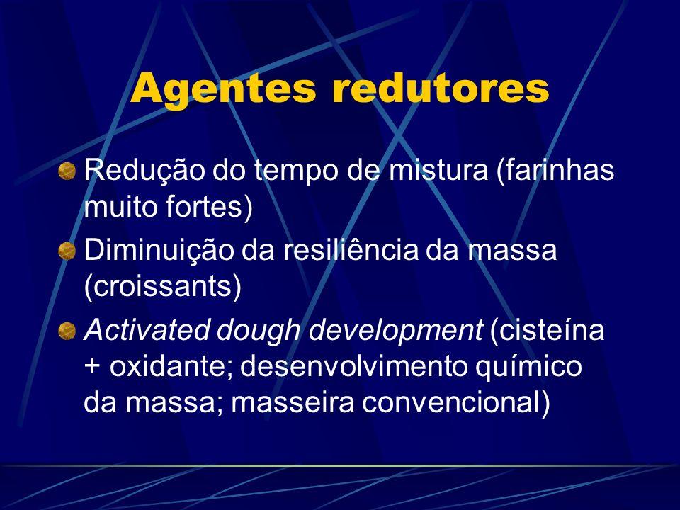 Agentes redutores Redução do tempo de mistura (farinhas muito fortes) Diminuição da resiliência da massa (croissants) Activated dough development (cis