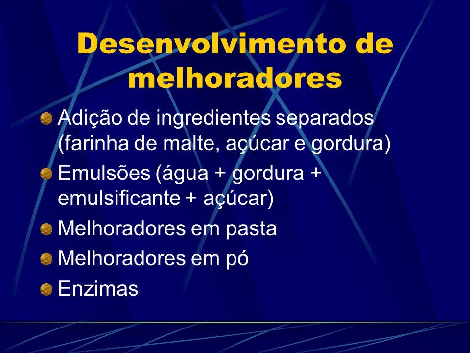 Desenvolvimento de melhoradores Adição de ingredientes separados (farinha de malte, açúcar e gordura) Emulsões (água + gordura + emulsificante + açúca