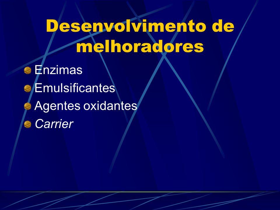 Desenvolvimento de melhoradores Enzimas Emulsificantes Agentes oxidantes Carrier