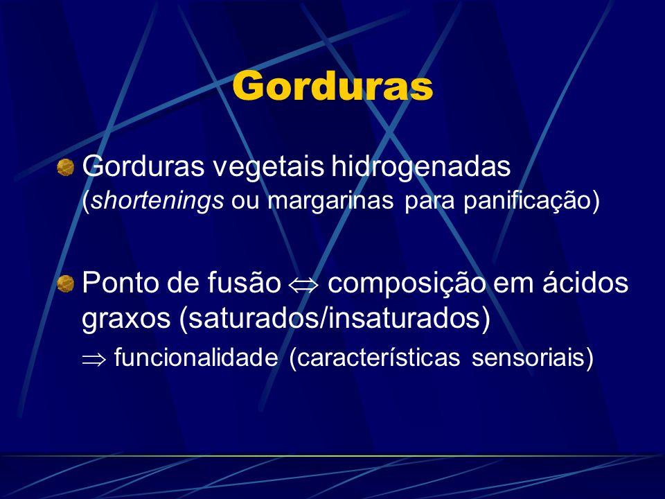 Gorduras Gorduras vegetais hidrogenadas (shortenings ou margarinas para panificação) Ponto de fusão composição em ácidos graxos (saturados/insaturados