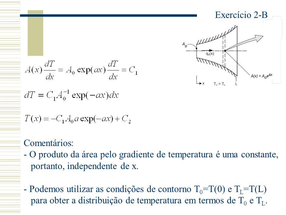 Exercício 2-B Comentários: - O produto da área pelo gradiente de temperatura é uma constante, portanto, independente de x. - Podemos utilizar as condi