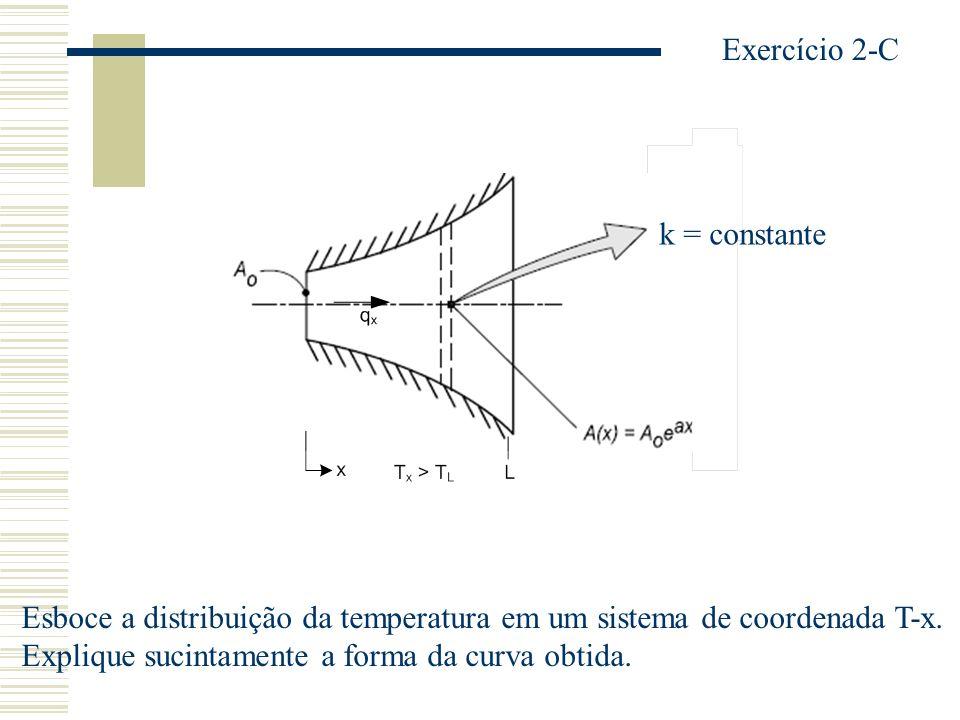 k = constante Esboce a distribuição da temperatura em um sistema de coordenada T-x. Explique sucintamente a forma da curva obtida. Exercício 2-C