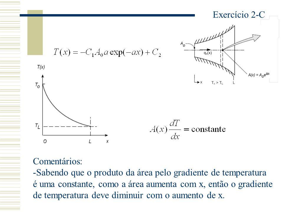 Comentários: -Sabendo que o produto da área pelo gradiente de temperatura é uma constante, como a área aumenta com x, então o gradiente de temperatura