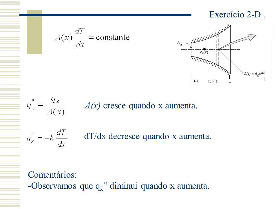 A(x) cresce quando x aumenta. dT/dx decresce quando x aumenta. Comentários: -Observamos que q x diminui quando x aumenta.