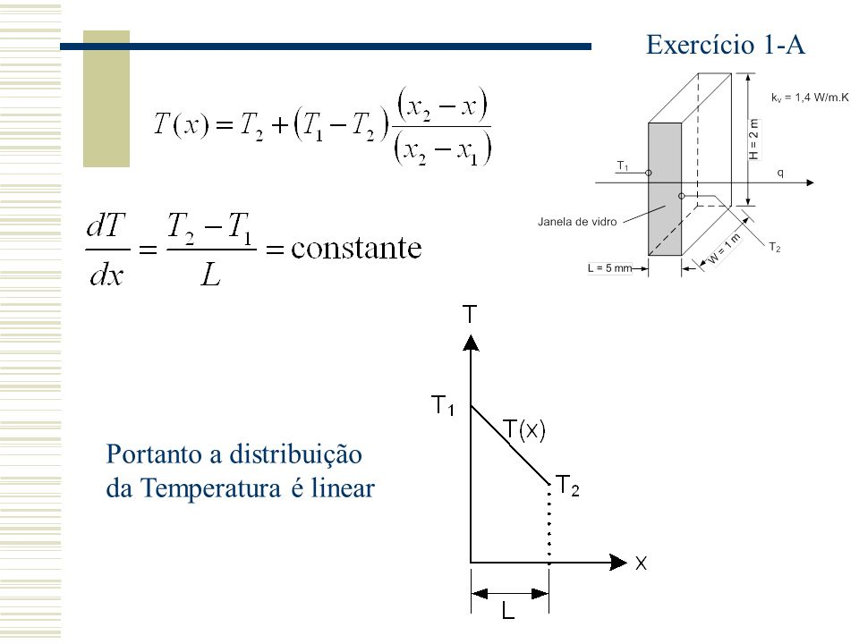 Portanto a distribuição da Temperatura é linear Exercício 1-A