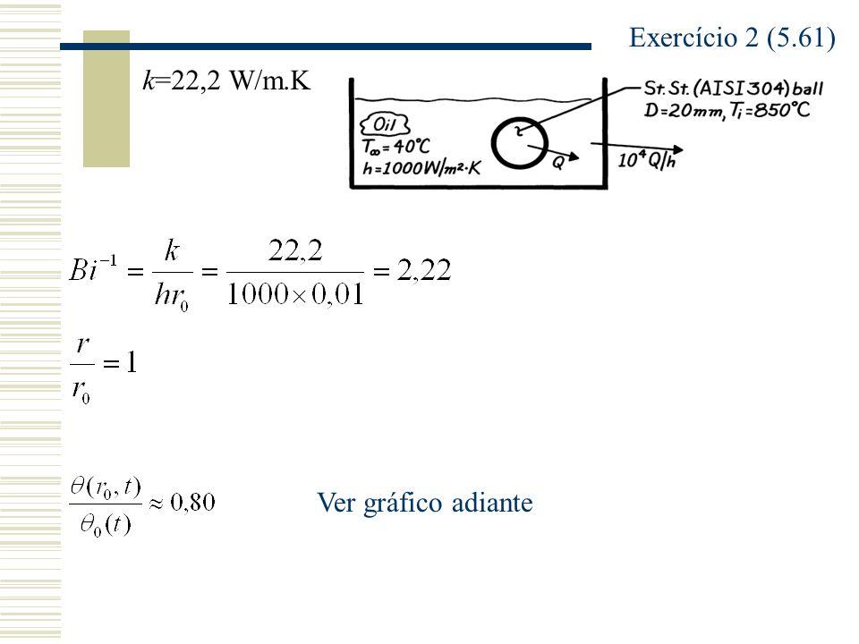 k=22,2 W/m.K Ver gráfico adiante