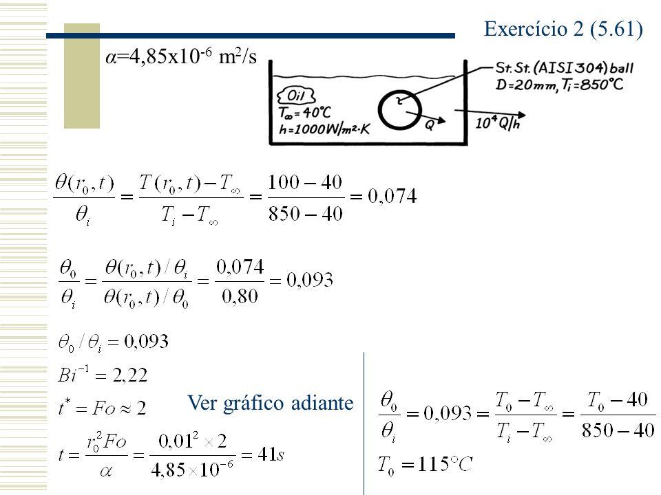 Ver gráfico adiante α=4,85x10 -6 m 2 /s