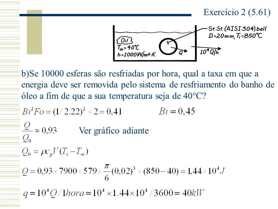 Exercício 2 (5.61) b)Se 10000 esferas são resfriadas por hora, qual a taxa em que a energia deve ser removida pelo sistema de resfriamento do banho de