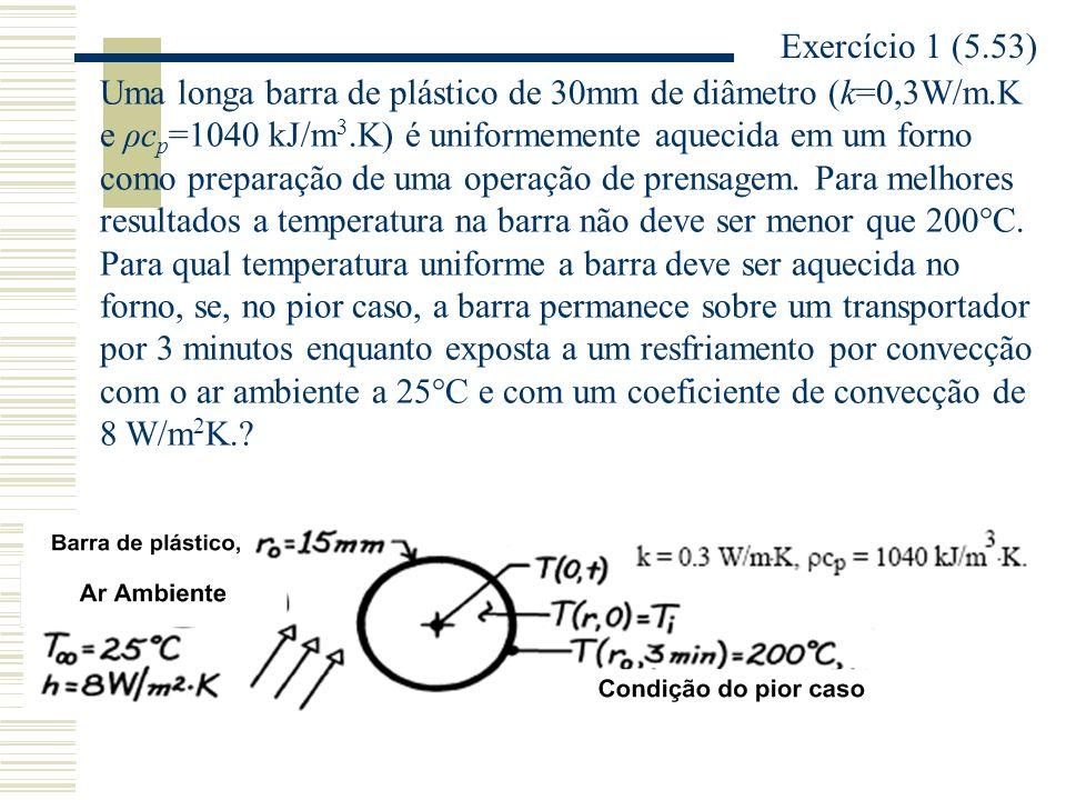 Exercício 1 (5.53) Uma longa barra de plástico de 30mm de diâmetro (k=0,3W/m.K e ρc p =1040 kJ/m 3.K) é uniformemente aquecida em um forno como prepar