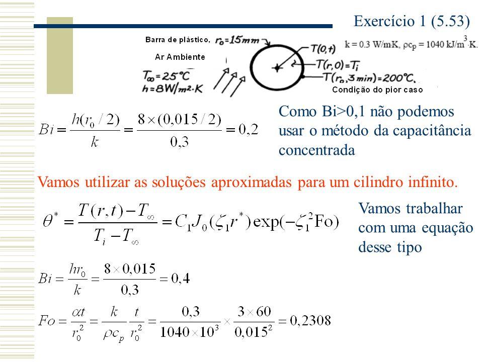 Exercício 1 (5.53) Como Bi>0,1 não podemos usar o método da capacitância concentrada Vamos utilizar as soluções aproximadas para um cilindro infinito.