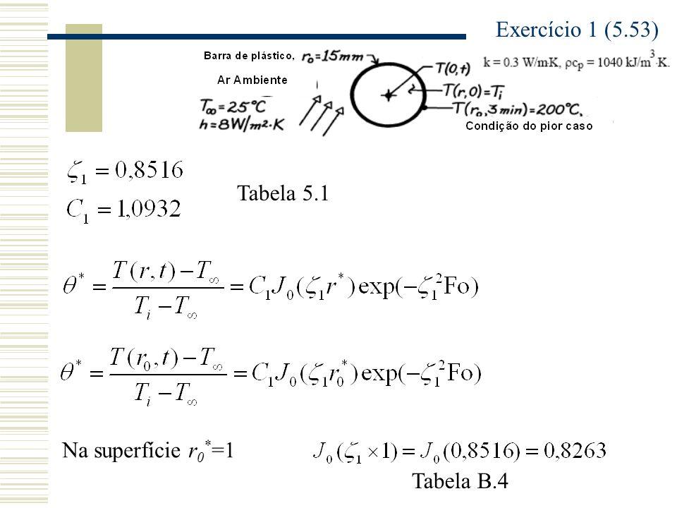 Exercício 1 (5.53) Tabela 5.1 Na superfície r 0 * =1 Tabela B.4