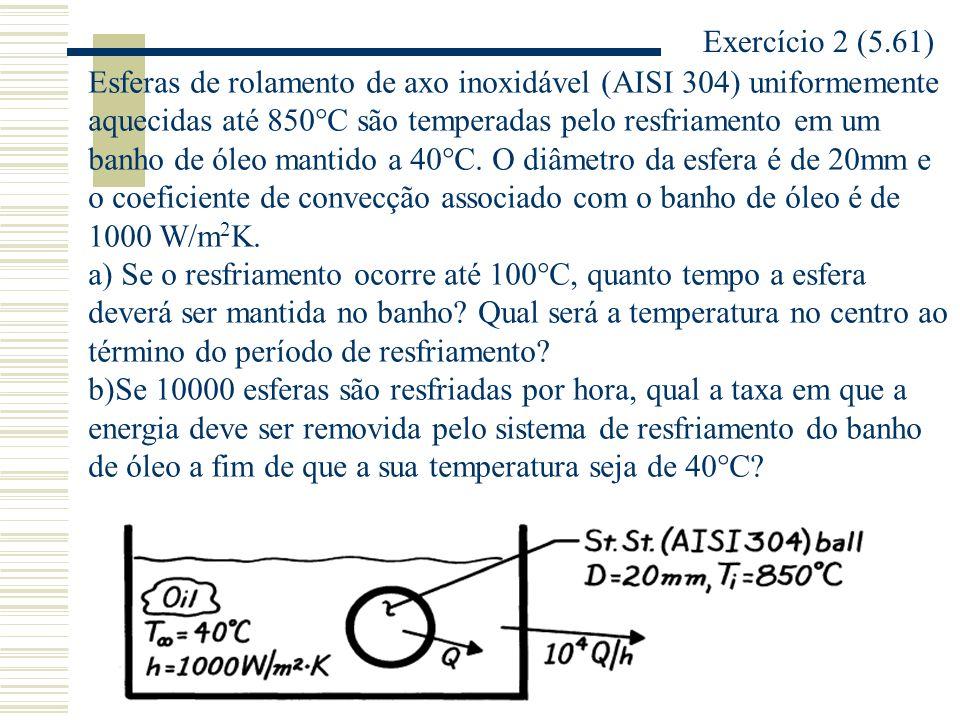 Exercício 2 (5.61) k=22,2 W/m.K c p =579 J/kg.Kρ=7900 kg/m 3 α=4,85x10 -6 m 2 /s Tabela A.1: AISI 304 t=500°C Bi é pouco maior que 0,1; assim o método da capacitância concentrada até poderia ser utilizado para uma primeira aproximação, entretanto, um resultado mais preciso pode ser encontrado considerando os efeitos espaciais.