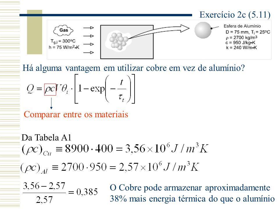 Exercício 2c (5.11) Há alguma vantagem em utilizar cobre em vez de alumínio? Comparar entre os materiais Da Tabela A1 O Cobre pode armazenar aproximad