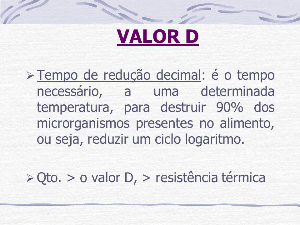 VALOR D Tempo de redução decimal: é o tempo necessário, a uma determinada temperatura, para destruir 90% dos microrganismos presentes no alimento, ou