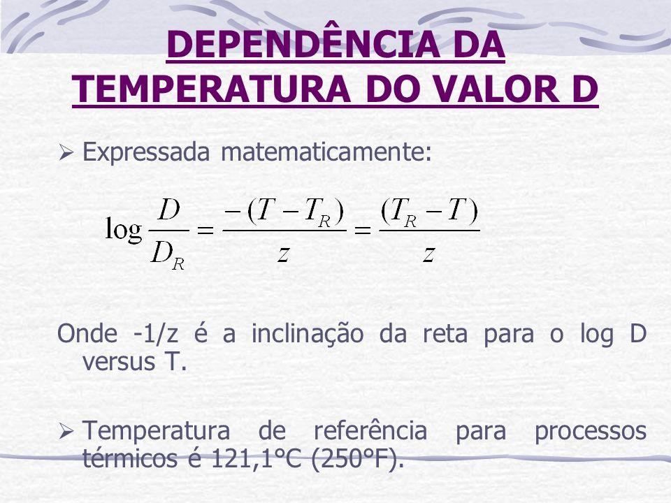 DEPENDÊNCIA DA TEMPERATURA DO VALOR D Expressada matematicamente: Onde -1/z é a inclinação da reta para o log D versus T. Temperatura de referência pa