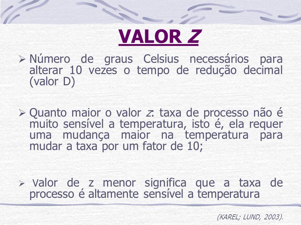 Número de graus Celsius necessários para alterar 10 vezes o tempo de redução decimal (valor D) Quanto maior o valor z: taxa de processo não é muito se