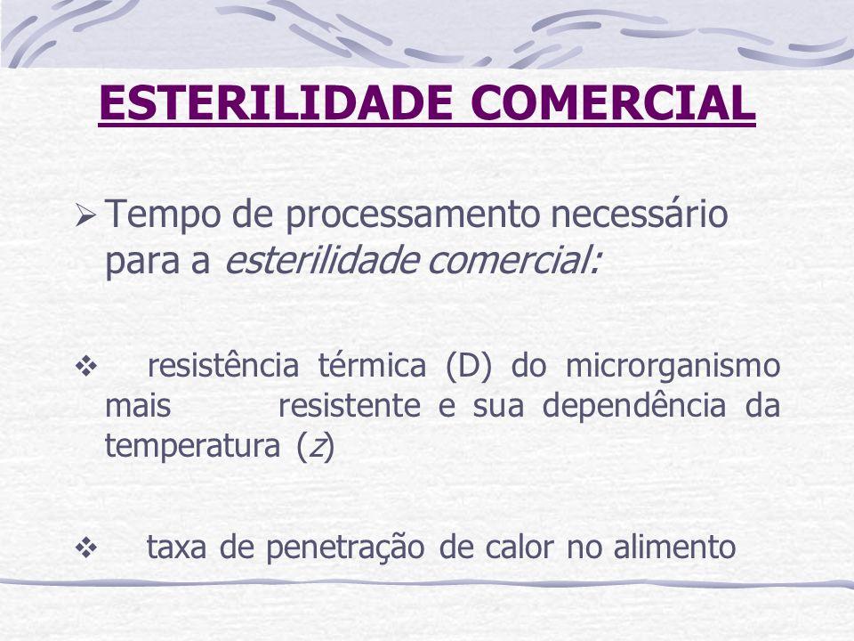 ESTERILIDADE COMERCIAL Tempo de processamento necessário para a esterilidade comercial: resistência térmica (D) do microrganismo mais resistente e sua