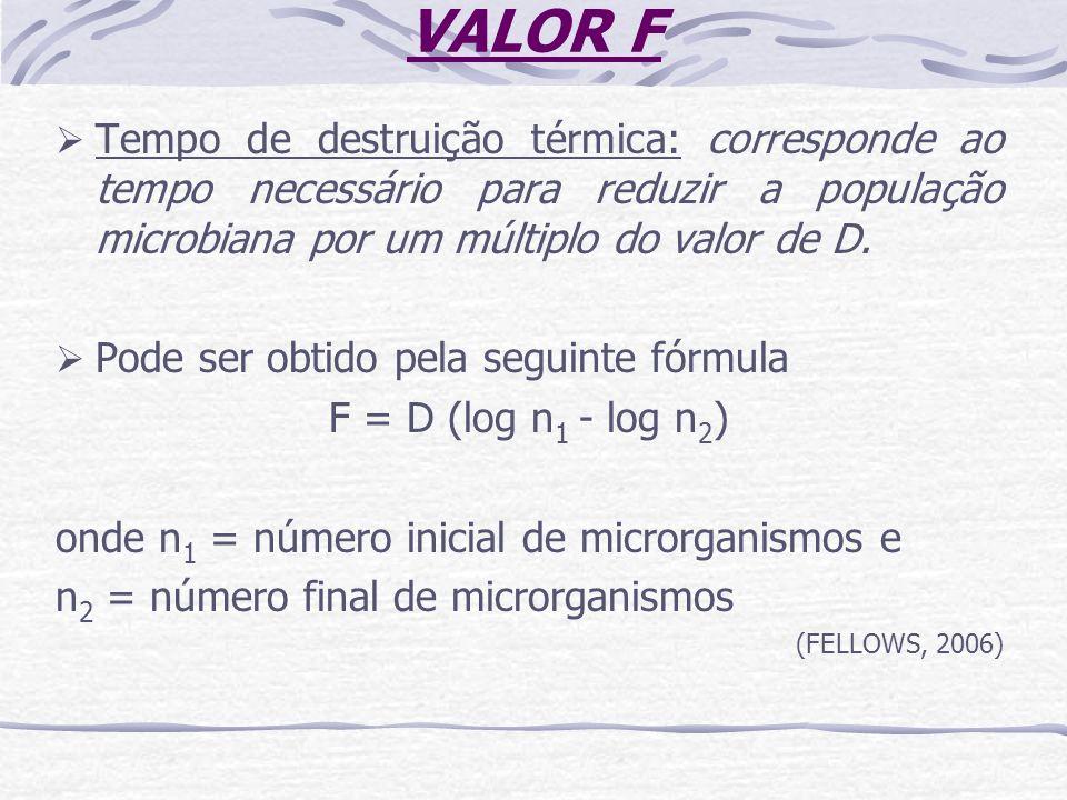 VALOR F Tempo de destruição térmica: corresponde ao tempo necessário para reduzir a população microbiana por um múltiplo do valor de D. Pode ser obtid