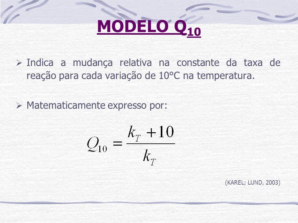 MODELO Q 10 Indica a mudança relativa na constante da taxa de reação para cada variação de 10°C na temperatura. Matematicamente expresso por: (KAREL;