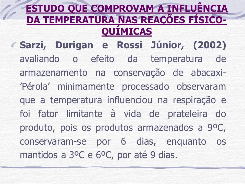 Sarzi, Durigan e Rossi Júnior, (2002) avaliando o efeito da temperatura de armazenamento na conservação de abacaxi- Pérola minimamente processado obse