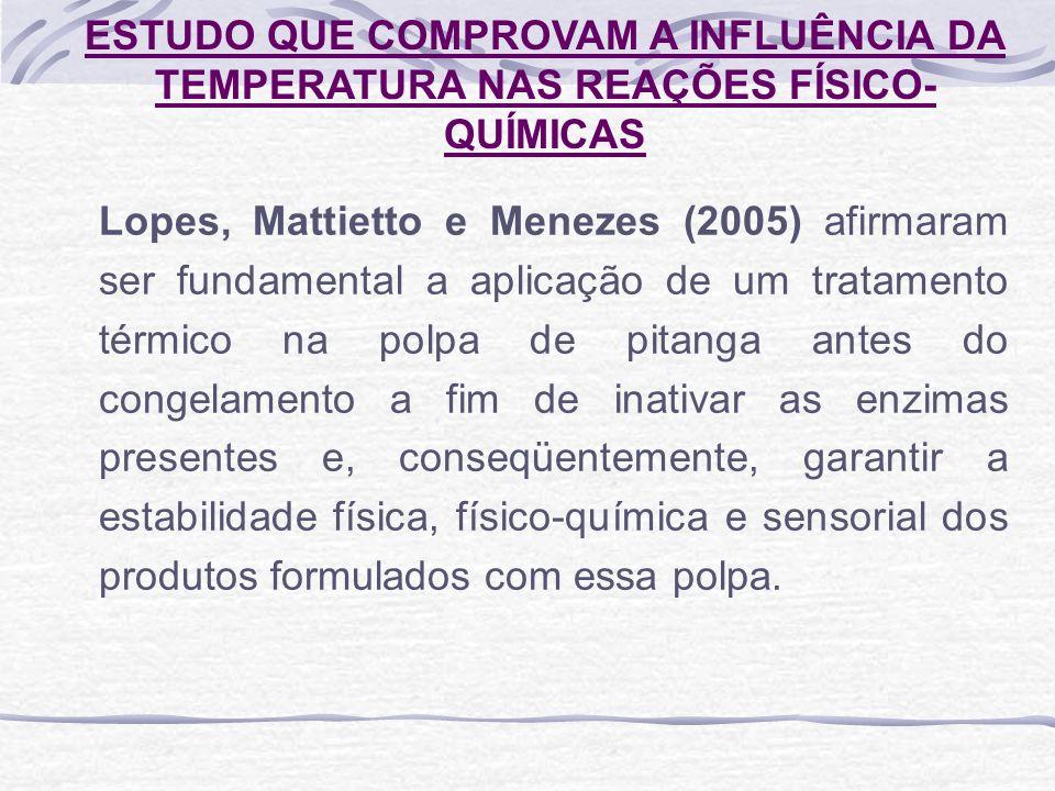 Lopes, Mattietto e Menezes (2005) afirmaram ser fundamental a aplicação de um tratamento térmico na polpa de pitanga antes do congelamento a fim de in