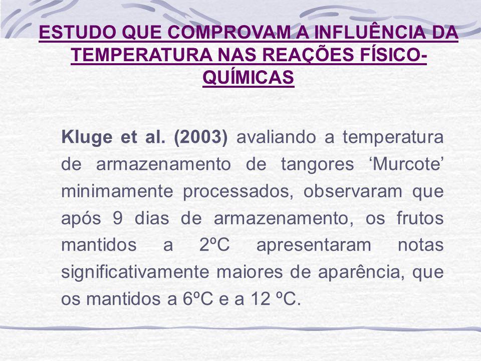 Kluge et al. (2003) avaliando a temperatura de armazenamento de tangores Murcote minimamente processados, observaram que após 9 dias de armazenamento,
