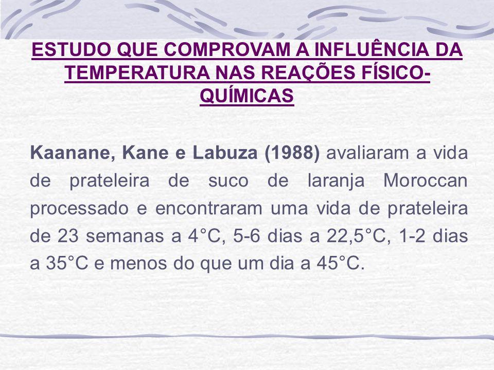 Kaanane, Kane e Labuza (1988) avaliaram a vida de prateleira de suco de laranja Moroccan processado e encontraram uma vida de prateleira de 23 semanas
