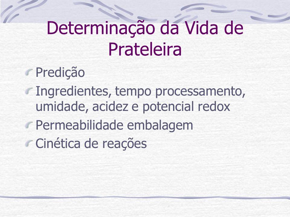 Determinação da Vida de Prateleira Predição Ingredientes, tempo processamento, umidade, acidez e potencial redox Permeabilidade embalagem Cinética de