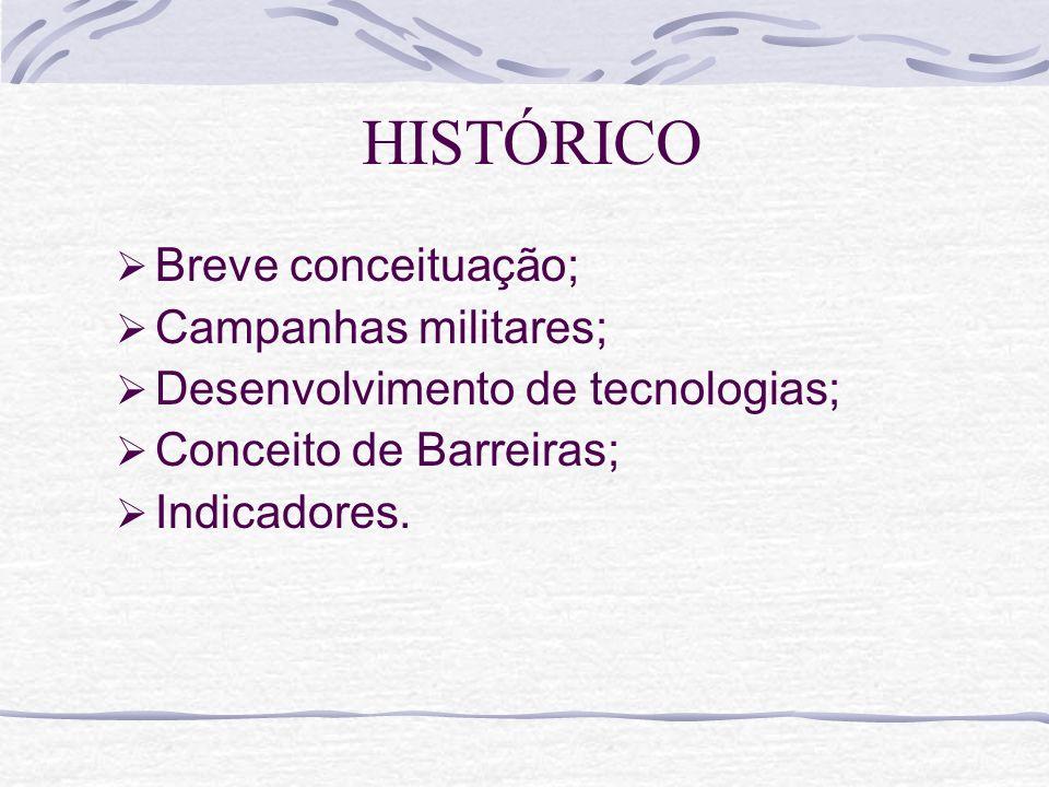 HISTÓRICO Breve conceituação; Campanhas militares; Desenvolvimento de tecnologias; Conceito de Barreiras; Indicadores.