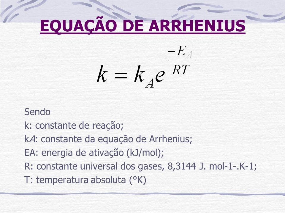 EQUAÇÃO DE ARRHENIUS Sendo k: constante de reação; kA: constante da equação de Arrhenius; EA: energia de ativação (kJ/mol); R: constante universal dos