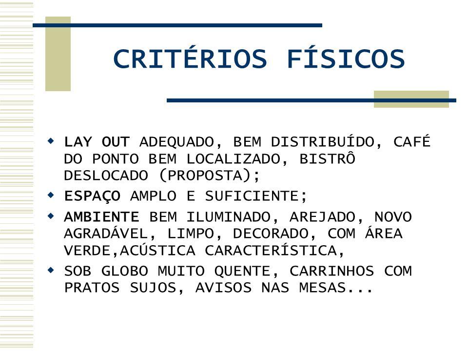 CRITÉRIOS FÍSICOS LAY OUT ADEQUADO, BEM DISTRIBUÍDO, CAFÉ DO PONTO BEM LOCALIZADO, BISTRÔ DESLOCADO (PROPOSTA); ESPAÇO AMPLO E SUFICIENTE; AMBIENTE BE
