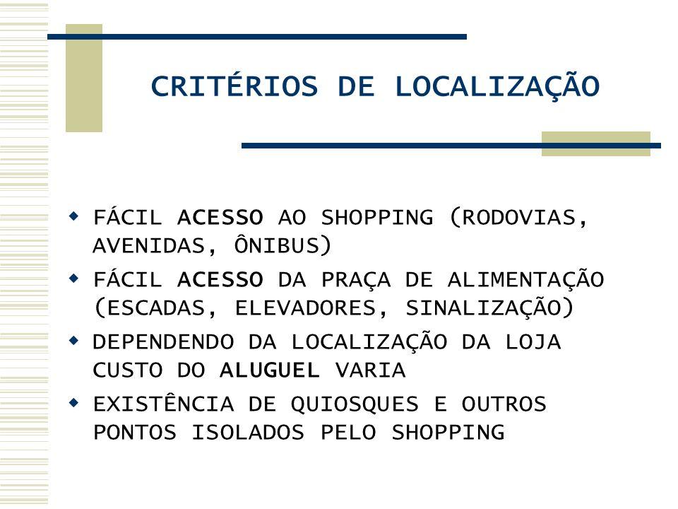 CRITÉRIOS DE LOCALIZAÇÃO FÁCIL ACESSO AO SHOPPING (RODOVIAS, AVENIDAS, ÔNIBUS) FÁCIL ACESSO DA PRAÇA DE ALIMENTAÇÃO (ESCADAS, ELEVADORES, SINALIZAÇÃO)