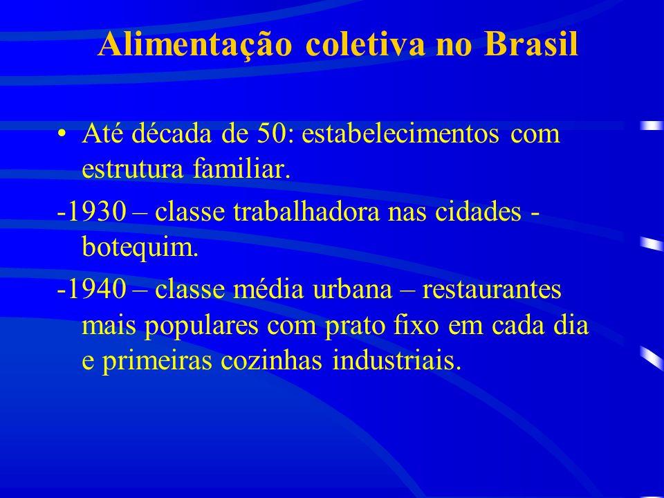 Alimentação coletiva no Brasil Até década de 50: estabelecimentos com estrutura familiar.
