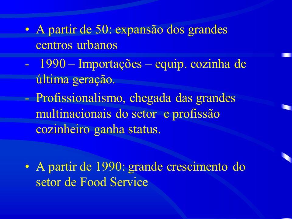 A partir de 50: expansão dos grandes centros urbanos - 1990 – Importações – equip.