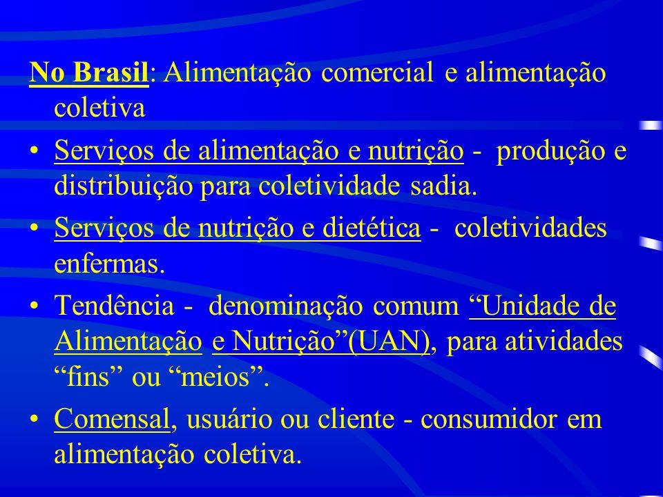 No Brasil: Alimentação comercial e alimentação coletiva Serviços de alimentação e nutrição - produção e distribuição para coletividade sadia.