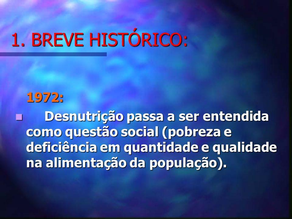 1. BREVE HISTÓRICO: 1972: Desnutrição passa a ser entendida como questão social (pobreza e deficiência em quantidade e qualidade na alimentação da pop