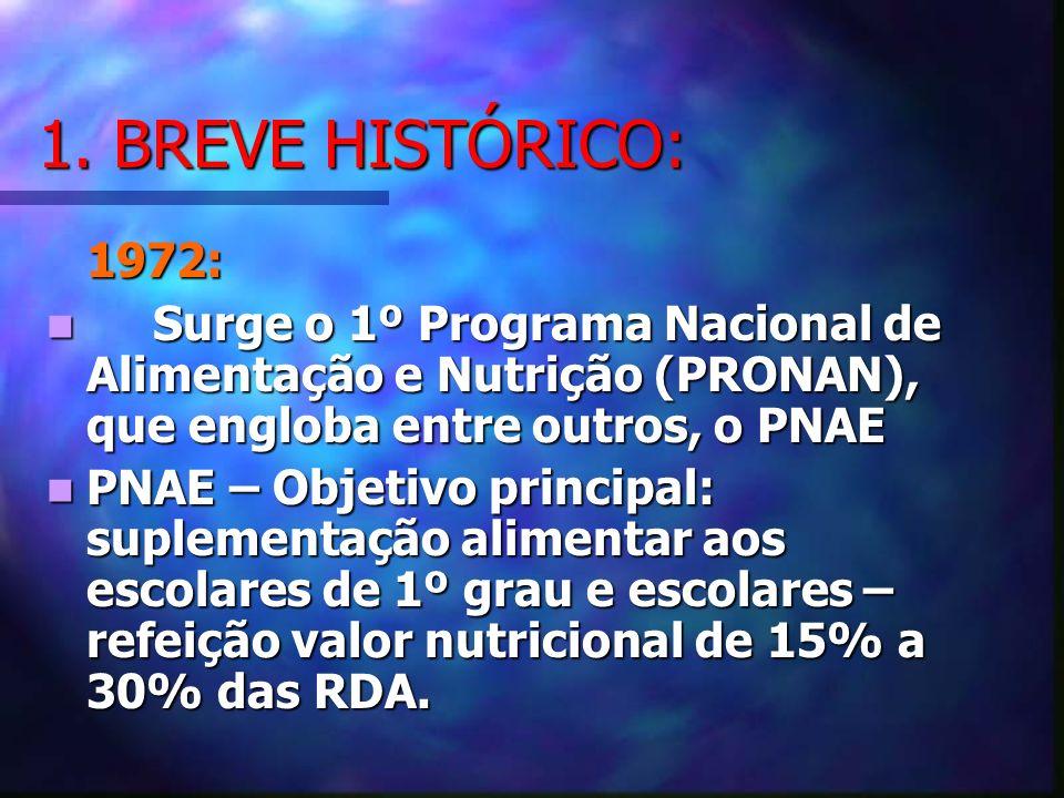 1. BREVE HISTÓRICO: 1972: Surge o 1º Programa Nacional de Alimentação e Nutrição (PRONAN), que engloba entre outros, o PNAE Surge o 1º Programa Nacion