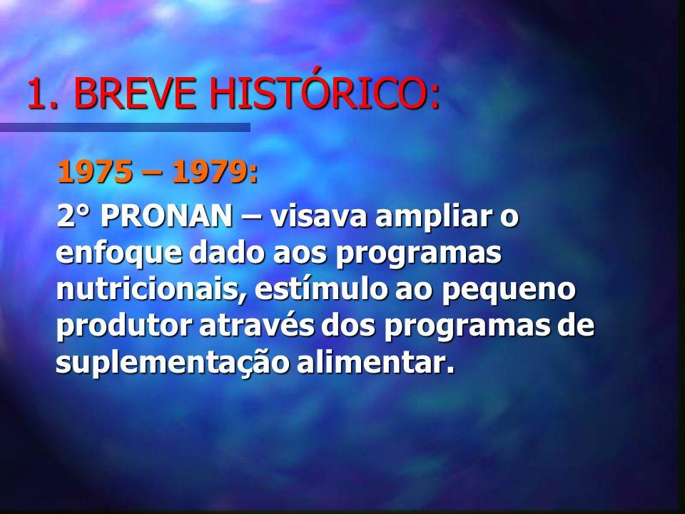 1. BREVE HISTÓRICO: 1975 – 1979: 2° PRONAN – visava ampliar o enfoque dado aos programas nutricionais, estímulo ao pequeno produtor através dos progra