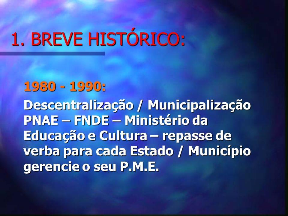 1. BREVE HISTÓRICO: 1980 - 1990: Descentralização / Municipalização PNAE – FNDE – Ministério da Educação e Cultura – repasse de verba para cada Estado