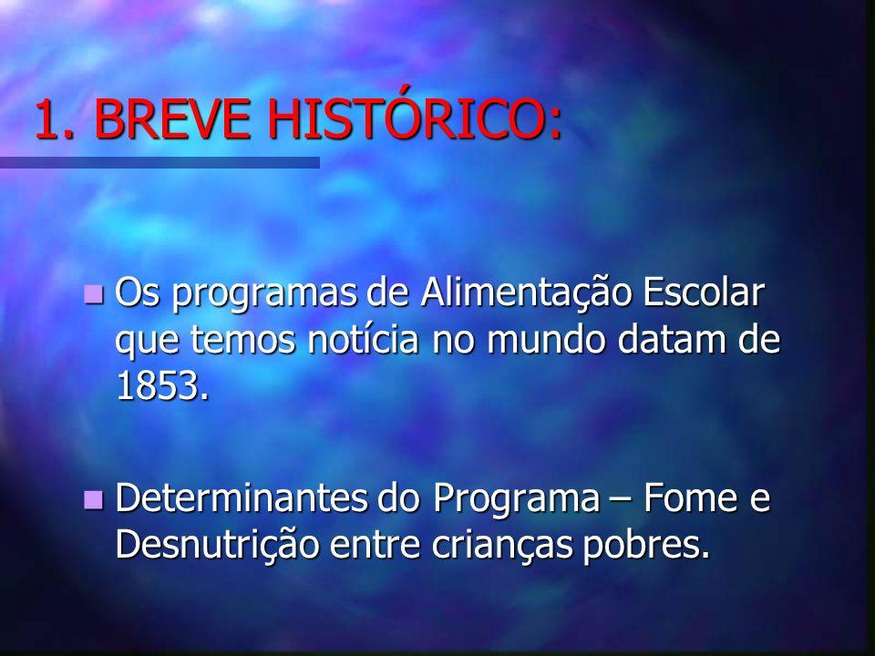 1. BREVE HISTÓRICO: Os programas de Alimentação Escolar que temos notícia no mundo datam de 1853. Os programas de Alimentação Escolar que temos notíci
