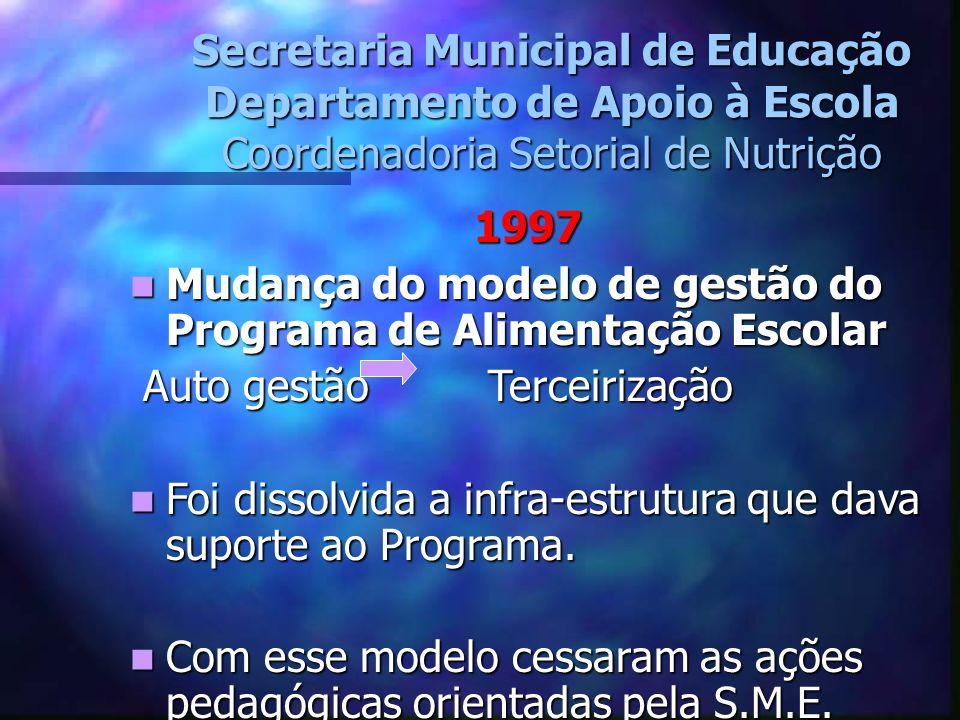 Secretaria Municipal de Educação Departamento de Apoio à Escola Coordenadoria Setorial de Nutrição 1997 Mudança do modelo de gestão do Programa de Ali