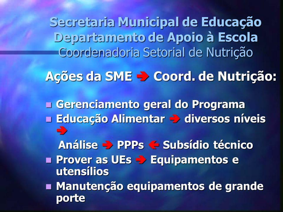 Secretaria Municipal de Educação Departamento de Apoio à Escola Coordenadoria Setorial de Nutrição Ações da SME Coord. de Nutrição: Gerenciamento gera