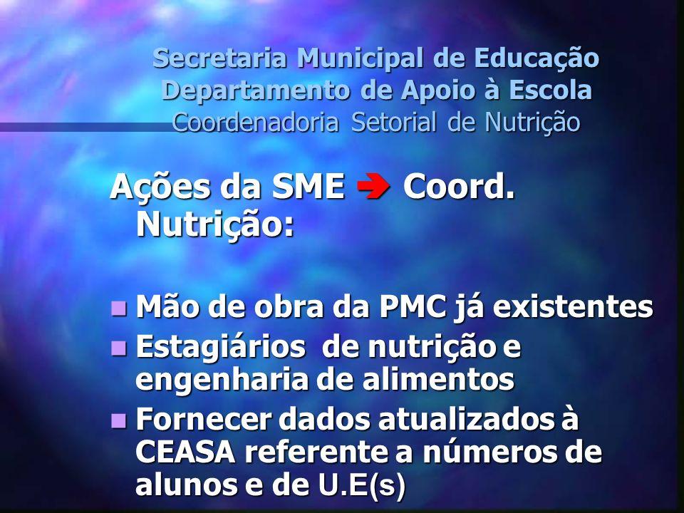 Secretaria Municipal de Educação Departamento de Apoio à Escola Coordenadoria Setorial de Nutrição Ações da SME Coord. Nutrição: Mão de obra da PMC já