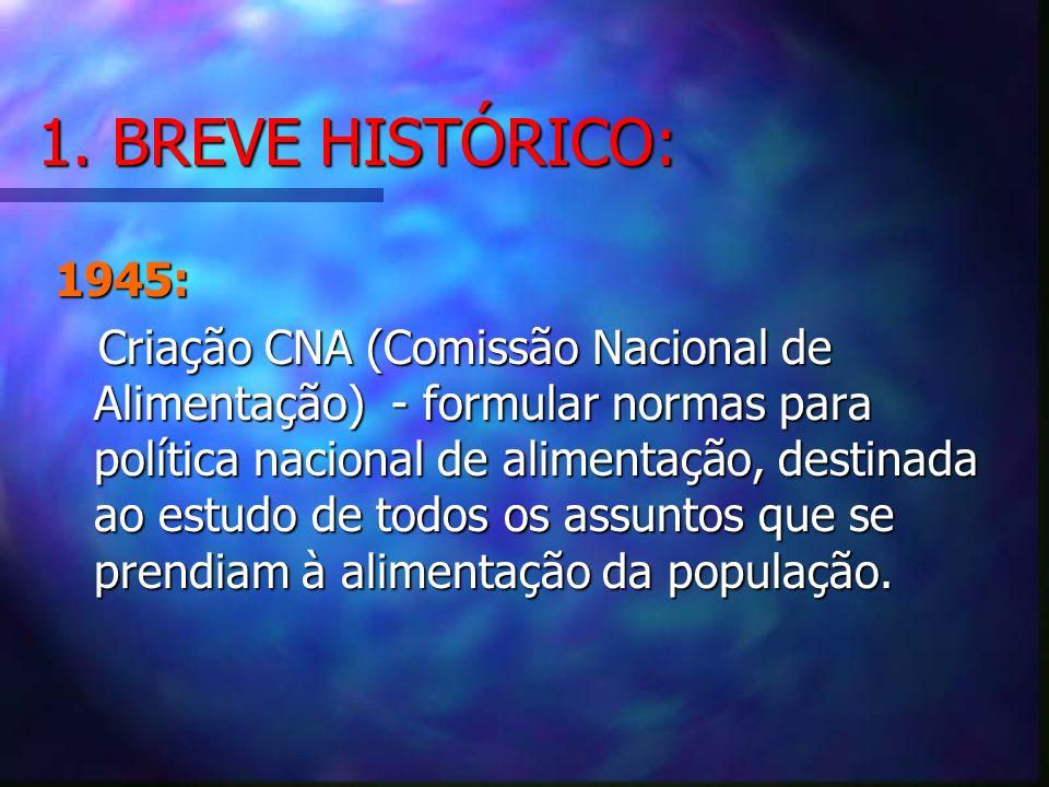 1. BREVE HISTÓRICO: 1945: Criação CNA (Comissão Nacional de Alimentação) - formular normas para política nacional de alimentação, destinada ao estudo