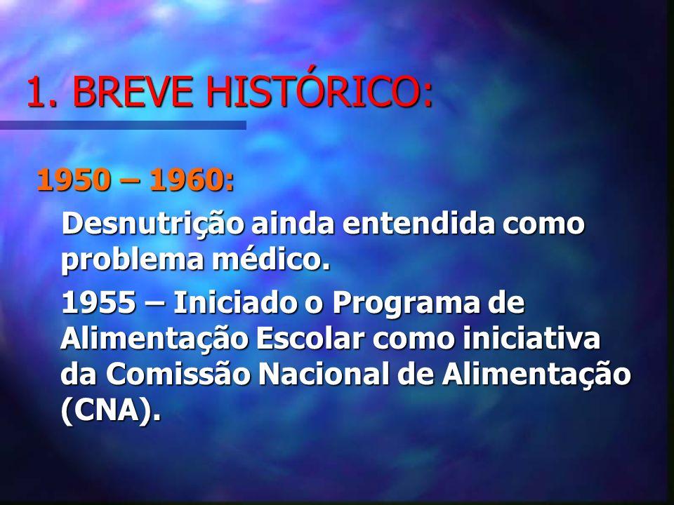 1. BREVE HISTÓRICO: 1950 – 1960: Desnutrição ainda entendida como problema médico. Desnutrição ainda entendida como problema médico. 1955 – Iniciado o