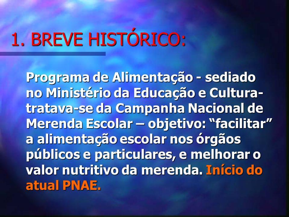 1. BREVE HISTÓRICO: Programa de Alimentação - sediado no Ministério da Educação e Cultura- tratava-se da Campanha Nacional de Merenda Escolar – objeti