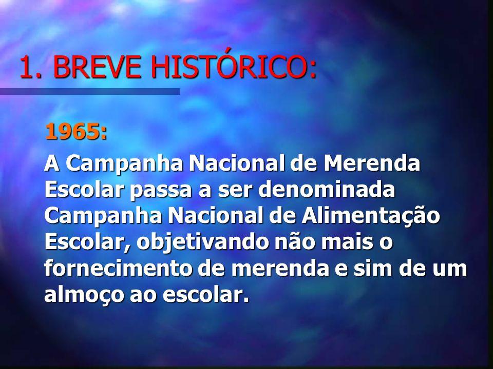 1. BREVE HISTÓRICO: 1965: A Campanha Nacional de Merenda Escolar passa a ser denominada Campanha Nacional de Alimentação Escolar, objetivando não mais