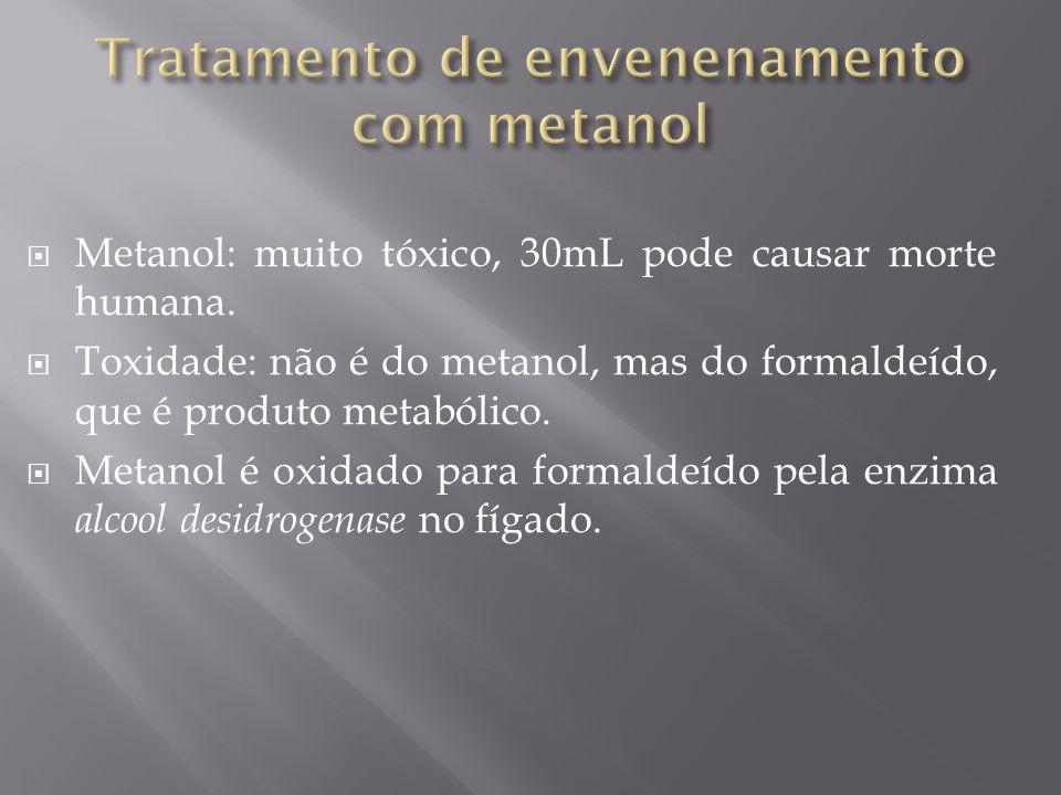 Metanol: muito tóxico, 30mL pode causar morte humana. Toxidade: não é do metanol, mas do formaldeído, que é produto metabólico. Metanol é oxidado para