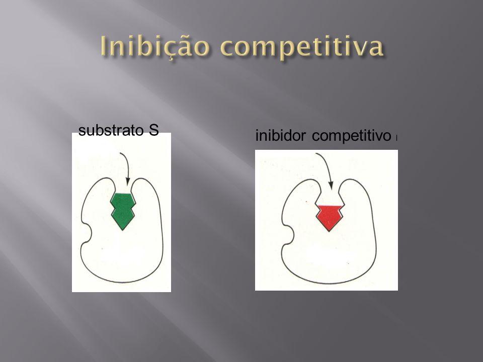 substrato S inibidor competitivo I