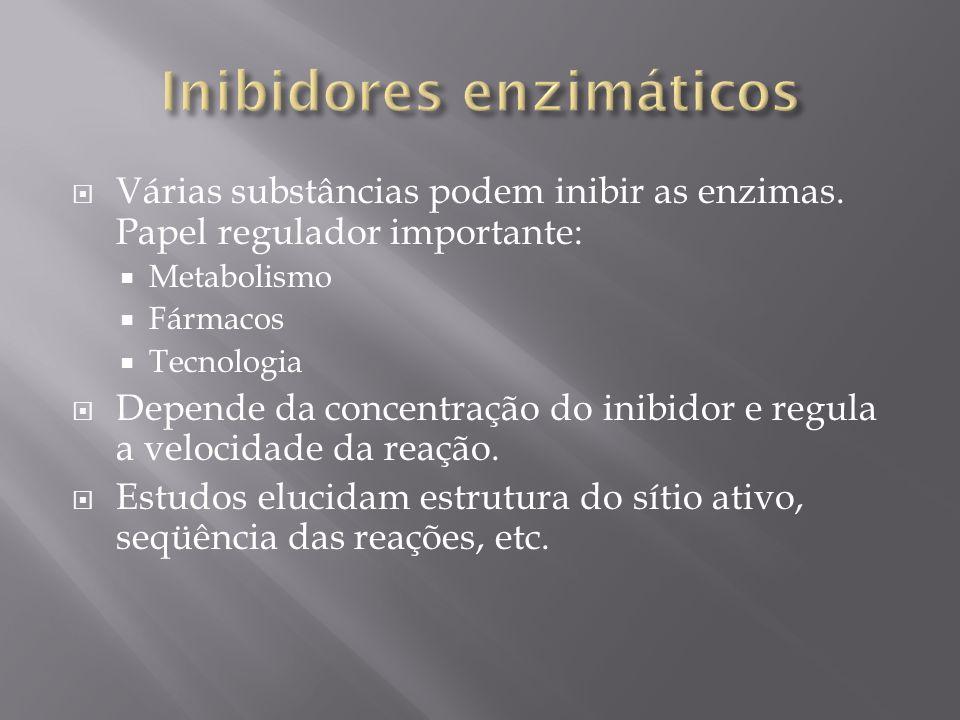 Várias substâncias podem inibir as enzimas. Papel regulador importante: Metabolismo Fármacos Tecnologia Depende da concentração do inibidor e regula a